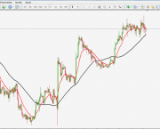 Alavancagem Ideal Forex (1)