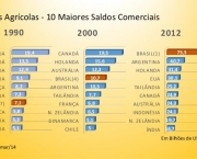 commodities-do-brasil (2)
