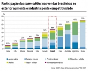 commodities-do-brasil (8)
