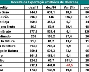 commodities-do-brasil (9)
