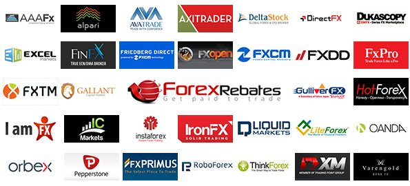 American forex brokers list