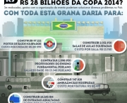 Gastos do Brasil Com a Copa do Mundo (5)