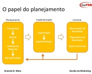 planejamento-de-marketing-5-638
