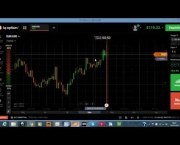Price Action IQ Option (2)