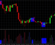 Price Action IQ Option (6)