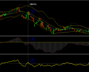 Setup Scalper Mini Dólar (5)